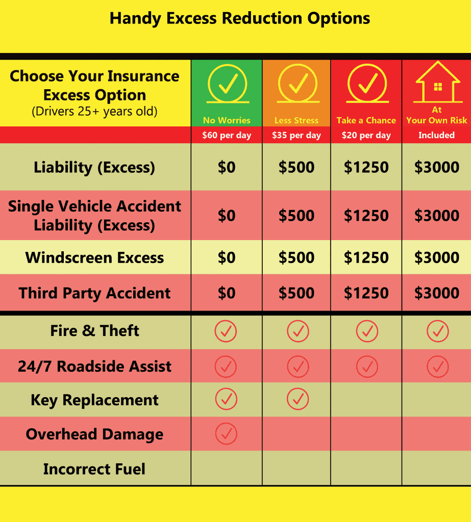 moving truck insurance